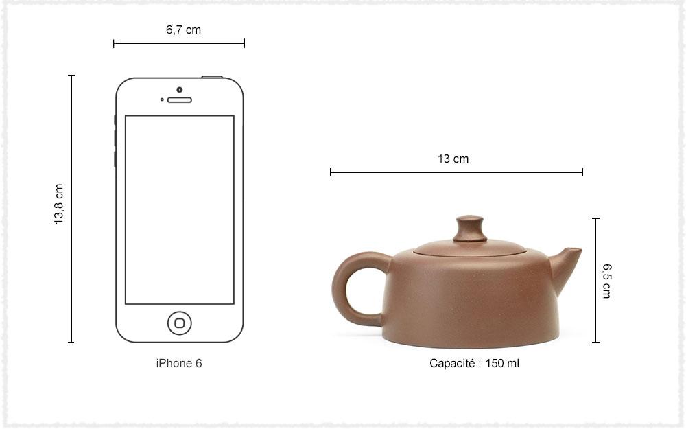 Dimension de la théière