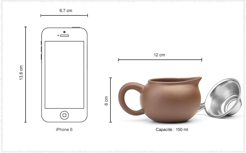 Dimension des mini bols